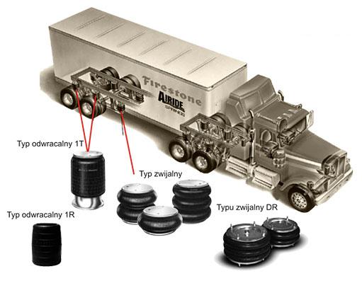 poduszki pneumatyczne do samochodów dostawczych